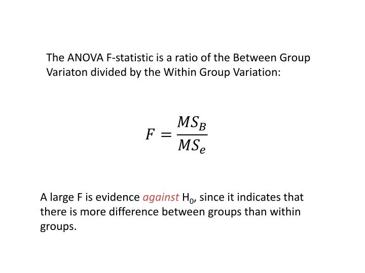 The ANOVA F-statistic is a ratio of the Between Group