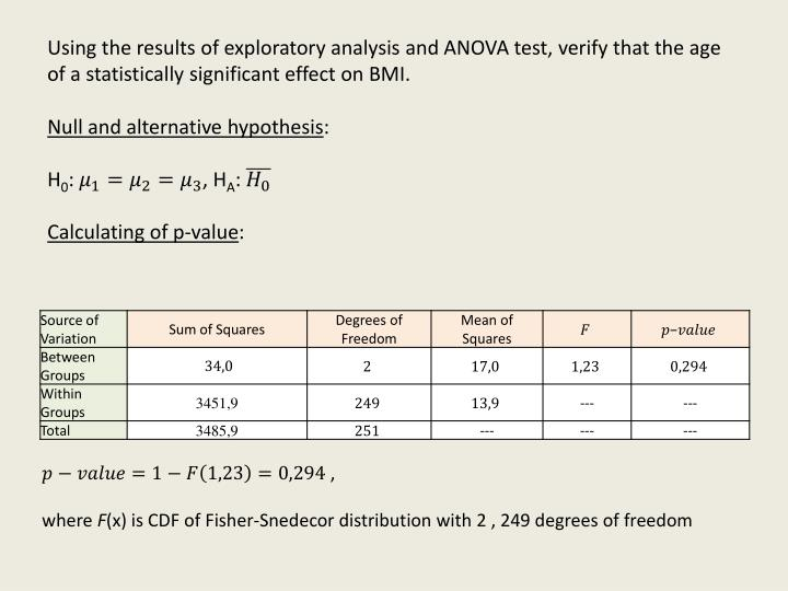 Using the results of exploratory analysis