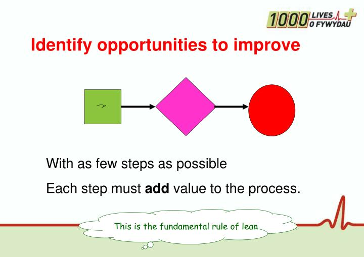 Identify opportunities to improve