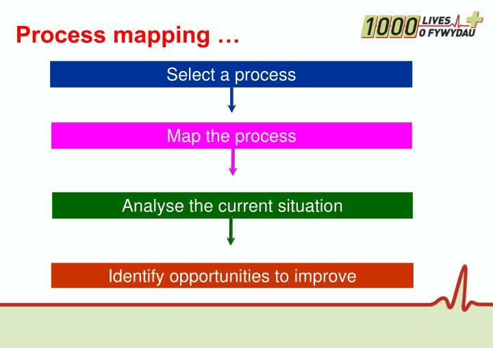 Select a process
