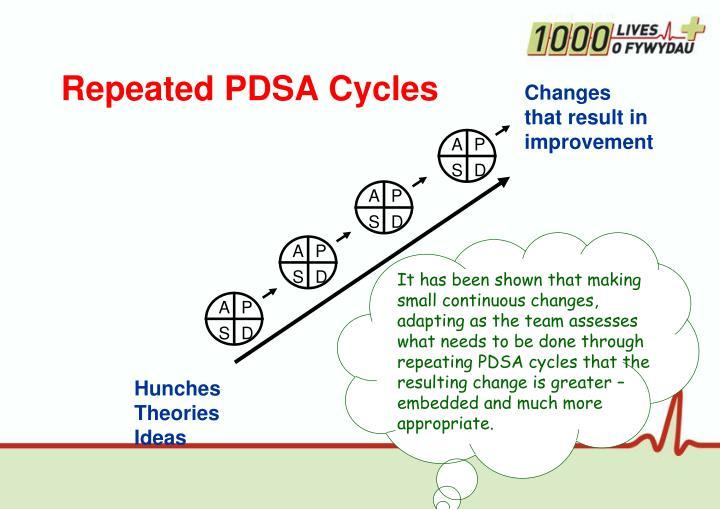 Repeated PDSA Cycles