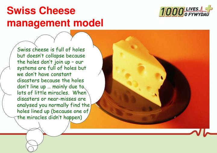 Swiss Cheese management model