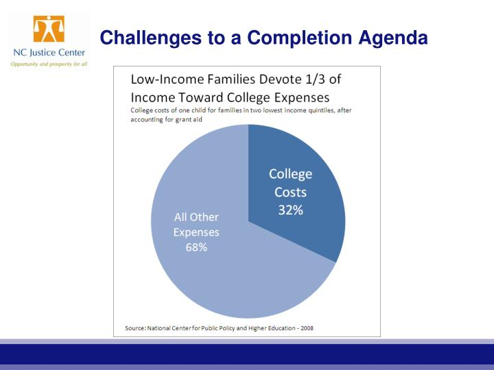 Challenges to a Completion Agenda