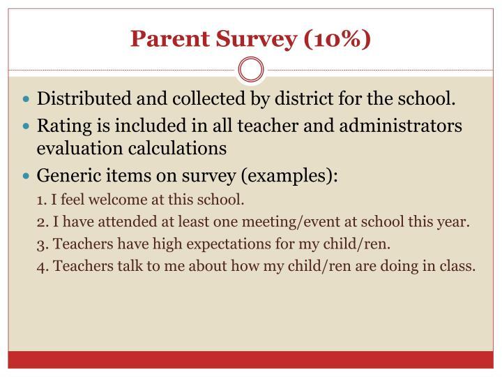 Parent Survey (10%)