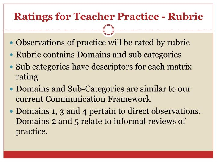 Ratings for Teacher Practice - Rubric