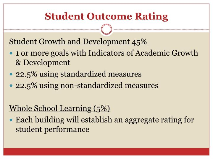 Student Outcome Rating