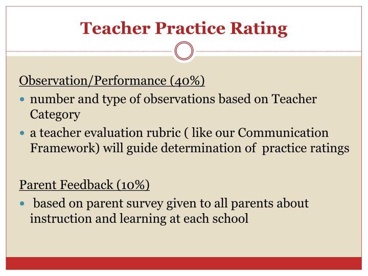 Teacher Practice Rating
