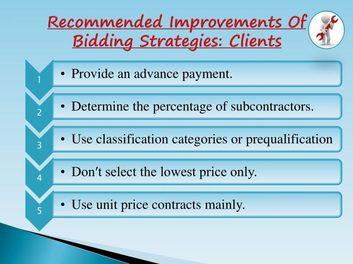 Recommended Improvements Of Bidding Strategies: Clients