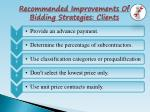 recommended improvements of bidding strategies clients