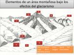 elementos de un rea monta osa bajo los efectos del glaciarismo