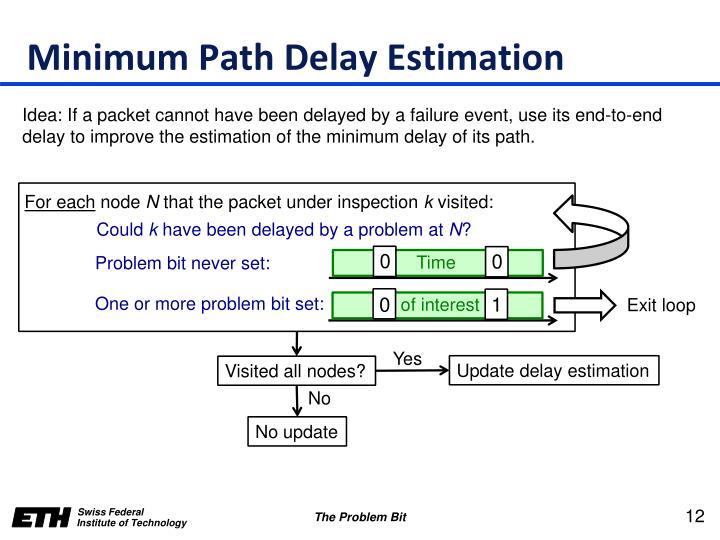 Minimum Path Delay Estimation