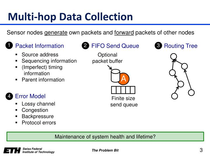 Multi-hop Data Collection