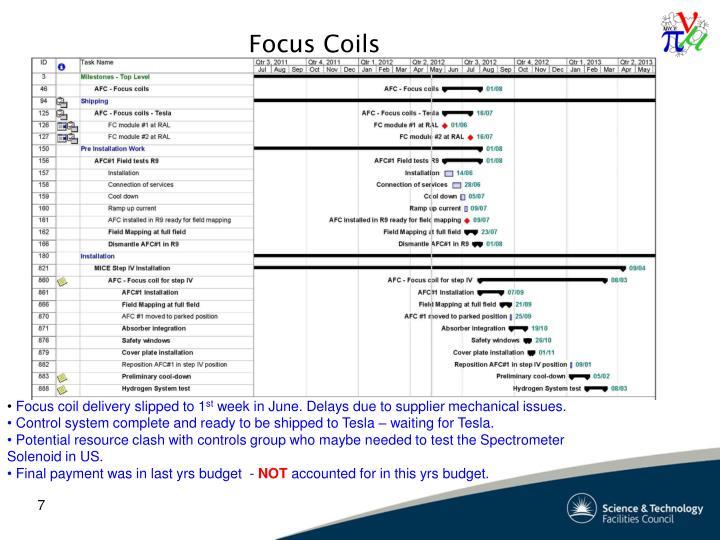Focus Coils