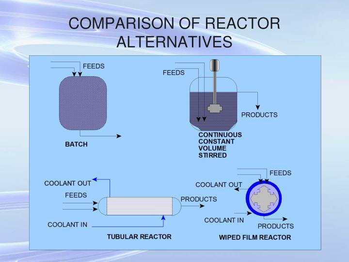 COMPARISON OF REACTOR ALTERNATIVES