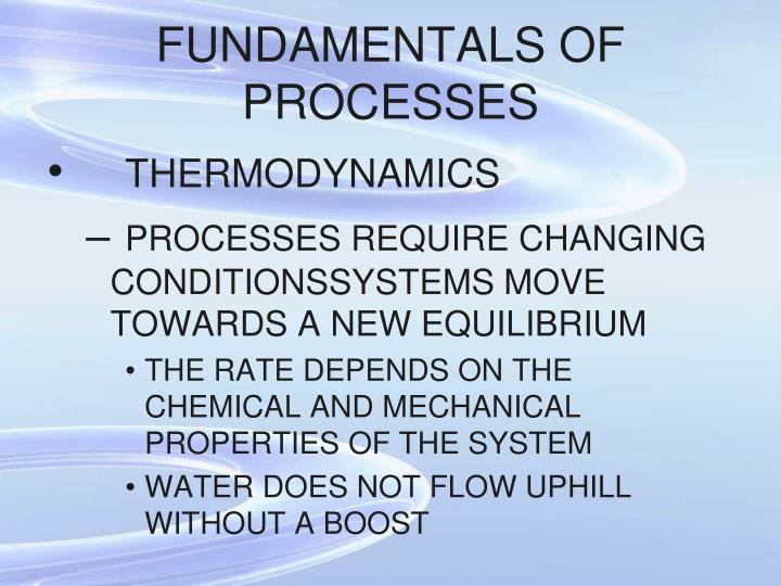 FUNDAMENTALS OF PROCESSES