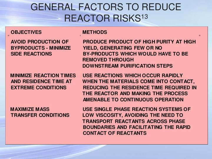GENERAL FACTORS TO REDUCE REACTOR RISKS