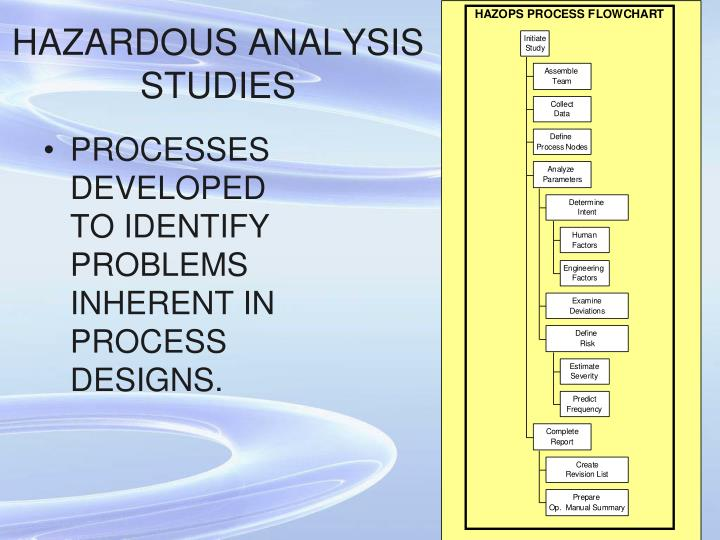 HAZARDOUS ANALYSIS STUDIES