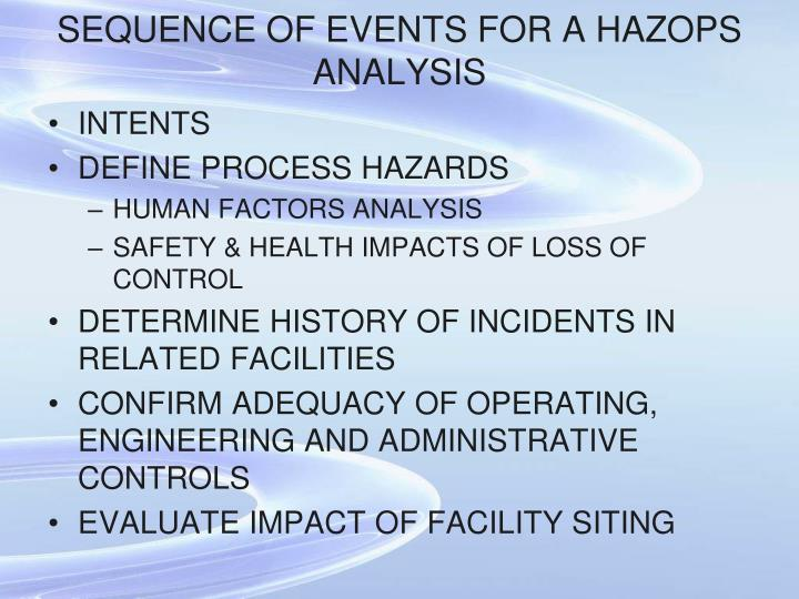SEQUENCE OF EVENTS FOR A HAZOPS ANALYSIS