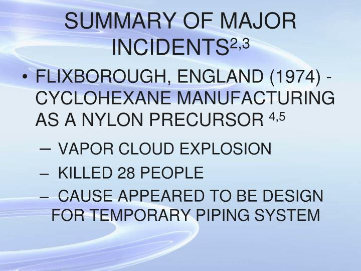 SUMMARY OF MAJOR INCIDENTS