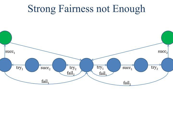 Strong Fairness not Enough