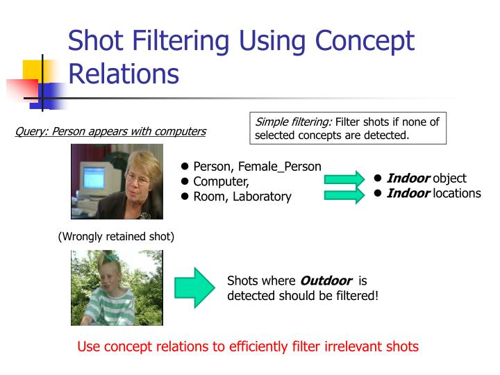 Shot Filtering Using Concept Relations