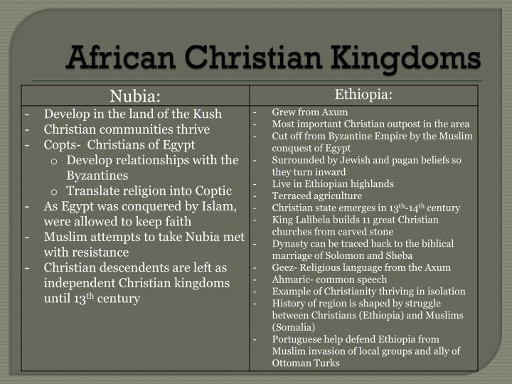 African Christian Kingdoms