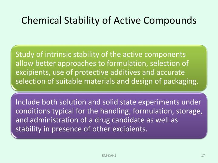 Chemical Stability of Active Compounds