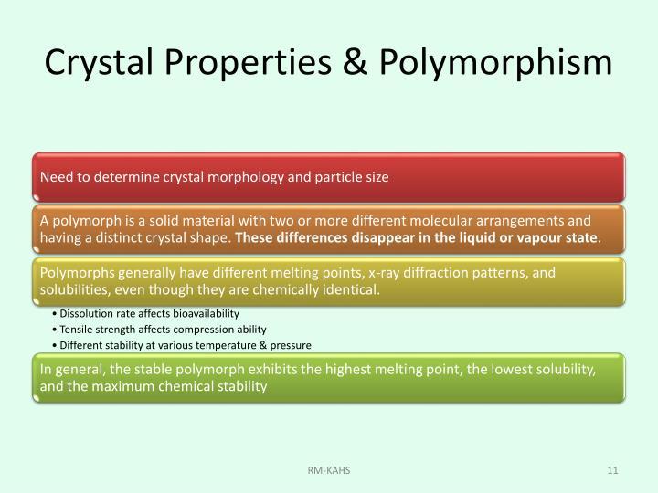 Crystal Properties & Polymorphism