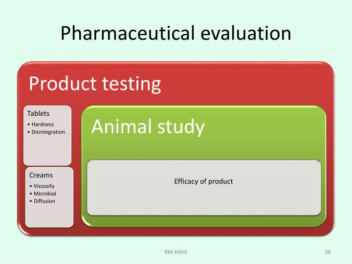 Pharmaceutical evaluation