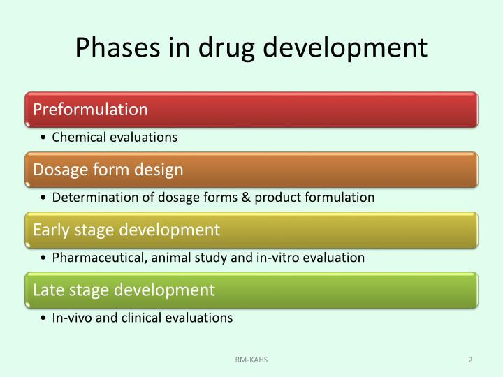 Phases in drug development