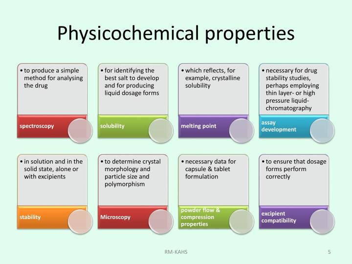 Physicochemical properties