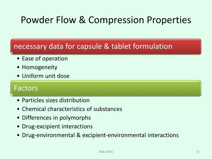 Powder Flow & Compression Properties