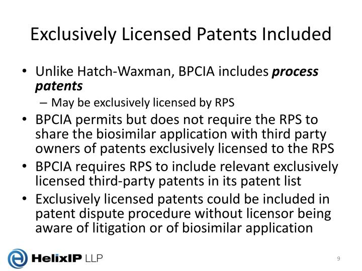 Exclusively Licensed Patents Included