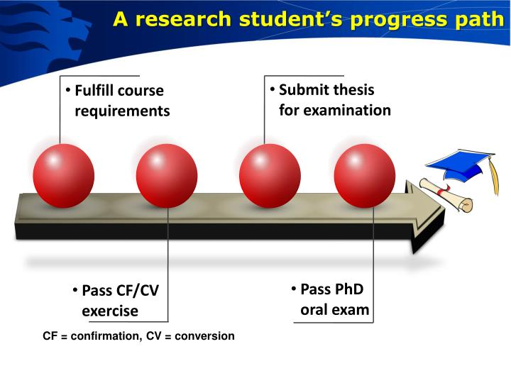 A research student's progress path