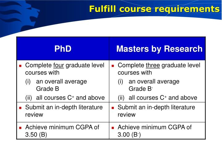 Fulfill course requirements