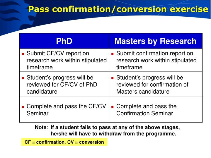 Pass confirmation/conversion exercise
