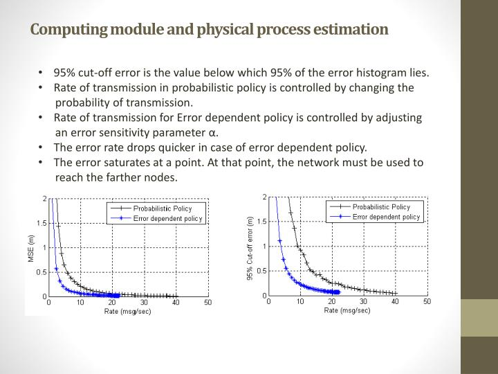 Computing module and physical process estimation