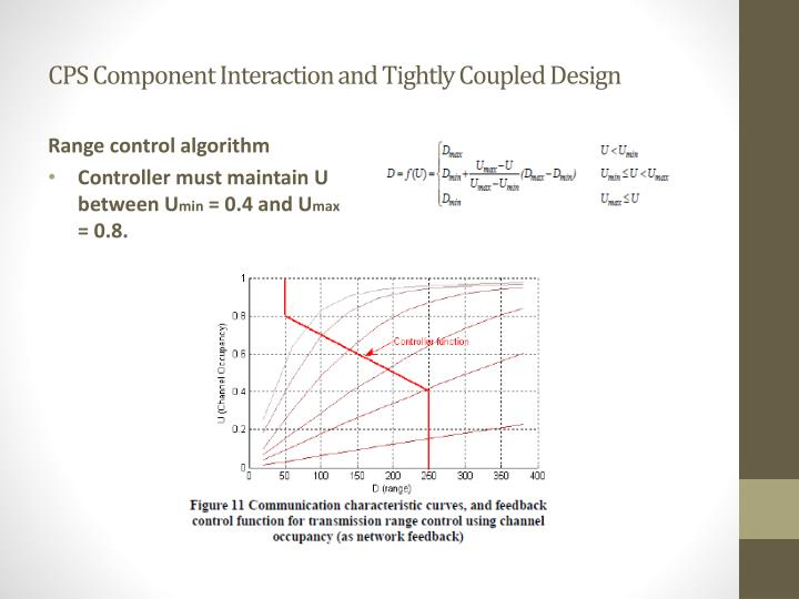 CPS Component Interaction and Tightly Coupled Design