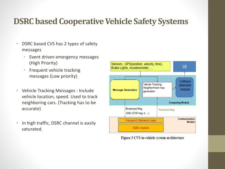DSRC based Cooperative Vehicle