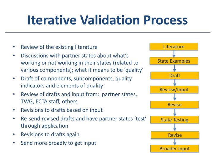 Iterative Validation Process