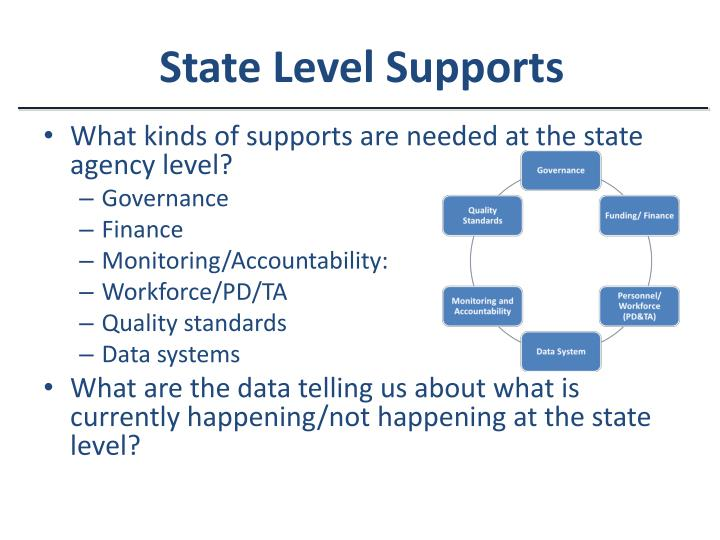 State Level Supports