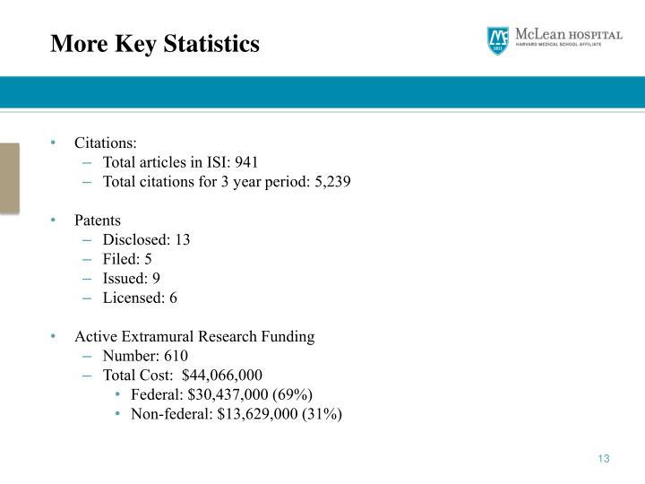 More Key Statistics