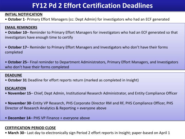 FY12 Pd 2 Effort Certification Deadlines