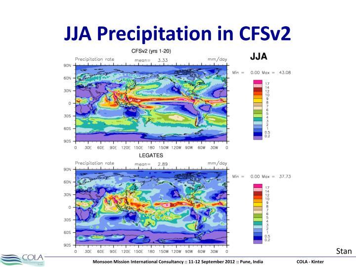 JJA Precipitation in CFSv2