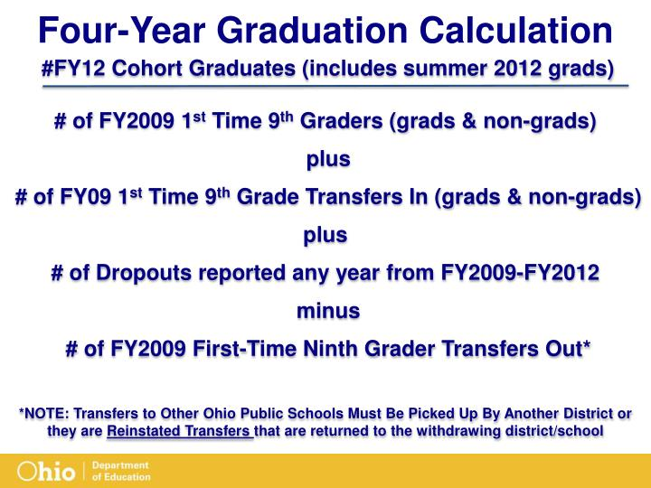 Four-Year Graduation Calculation