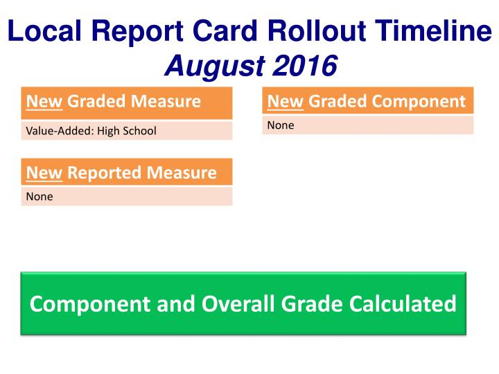 Local Report Card Rollout Timeline