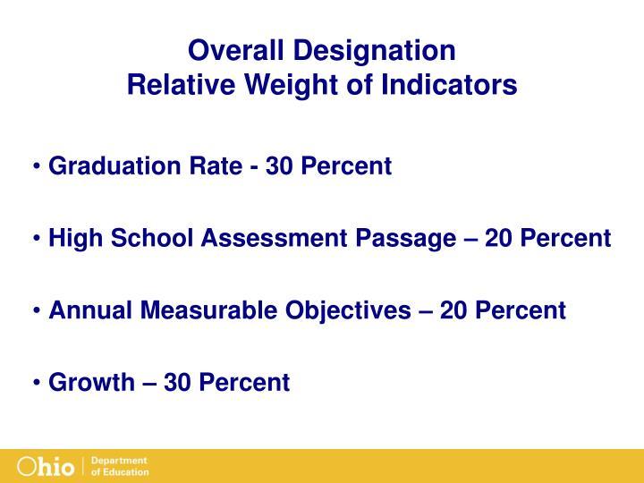 Overall Designation
