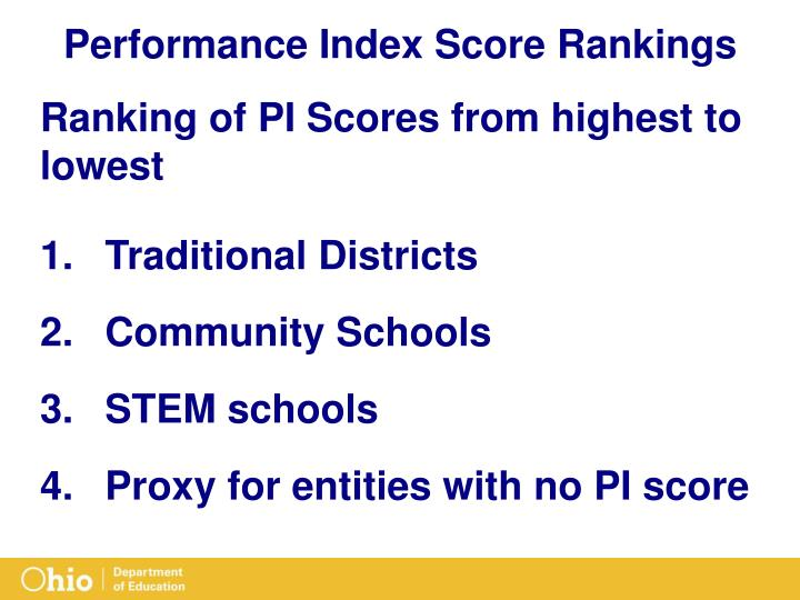 Performance Index Score Rankings