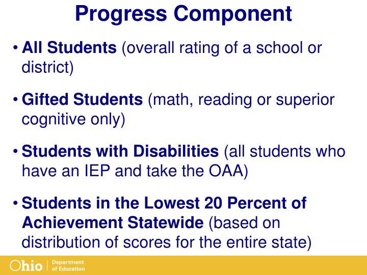 Progress Component
