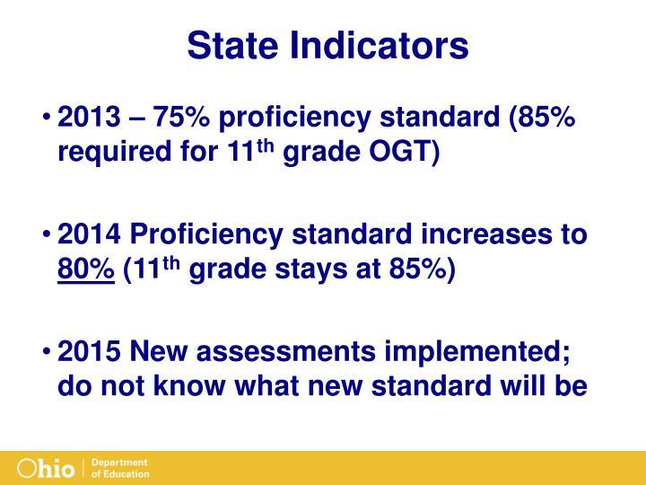 State Indicators